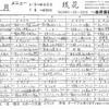 [21/08/13]「琉花」の「鶏のスパイシー唐あげ(日替わり弁当)」 300円 #LocalGuides
