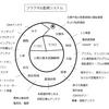 戦術指揮統制システム(重要)