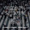 1117食目「男性19.7% 女性10.8% が糖尿病」厚生労働省 2019年国民健康・栄養調査の結果から