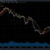 トレード記録 10/11 EUR/USD 21:00〜23:00 -1.5pips