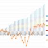 【トラリピ5すくみ】トラリピ5すくみハーフ&ハーフ第35週 (9/4) :年利換算8.6%です。過去最高益付近で推移しています。レンジでよい結果が出ています。