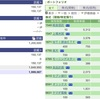 2020年06月10日(水)投資状況報告