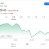 【米国株投資結果報告】2019年5月4週 _株価暴落でもうだめ