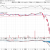 これからはインフレ対策重視の株式投資へ、米リートETF【IYR】と【RWR】はどうか?