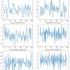 【統計検定準1級】時系列解析(3) MA過程