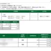 本日の株式トレード報告R2,08,20