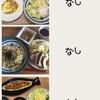 【38w6d】17/07/09の食事