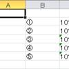 Excel のセルの見た目