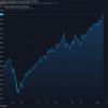 2021-1-26 週明け米国株の状況