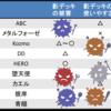 影のデッキ破壊ウィルス被害者の会【後編】