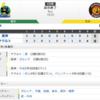 【試合結果】4/16 阪神戦9-5 原樹理 完投勝利&村上 連夜の決勝アーチ