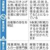 自民党 9条改憲など列挙…衆院選公約作りを本格化 - 毎日新聞(2017年9月21日)