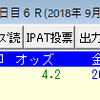 2018/09/17(月) 4回阪神5日目 6R 2歳新馬(混) ダート1800m