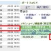 米株と米債券の利回の差イールドスプレッドが日本株へ与える影響