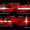 【確率論②】量子力学を基礎とした「確率論」で、この世の悩みが解決する可能性90%。