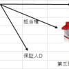 民法「弁済」②  ~宅建試験勉強~
