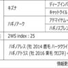 POG2020-2021ドラフト対策 No.166 ハギノピリナ