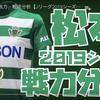 ミルクサッカーアカデミーの松本山雅編