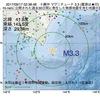 2017年09月17日 02時38分 十勝沖でM3.3の地震