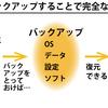 iPhoneバックアップ復元できない原因、及びその対処方法まとめ(iPhone8/7/6s/6/SE)