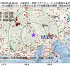 2017年08月03日 08時39分 山梨県中・西部でM3.5の地震