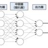 【超優しいデータサイエンス・シリーズ】ニューラルネットワークの学習の仕組み