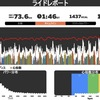 Zwift - ' Hironobu(Shamisen R)'s Meetup - Flat Route