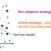 二次元画像判別器に対するActive Learning導入の検討