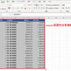 目的のデータのみを絞り込み表示させる方法