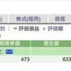 週末の株チェック2020.9.13
