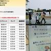【結果】水戸黄門漫遊マラソン