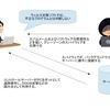 サイバーセキュリティ対策を考える