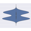 ソシャゲで確率を推定するにはどれくらい試行が必要か