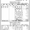 ペットフードのドギーマンハヤシ株式会社 第49期決算公告