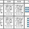 かけ算・わり算の8マス関係表