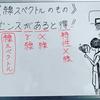 線スペクトルのゴロ(覚え方)|薬学ゴロ
