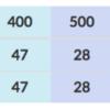 〈AGC埋め〉AGC 500点問題 (AGC 001 B, 002 C, 010 B, 013 B, 014 B)