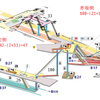四ツ谷駅の立体構造を調査した件