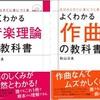12月27日(土)秋山公良氏 高校生のための作曲セミナー