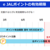 SKYコイン VS eJALポイント 徹底比較(意外と違うこの2つ。)