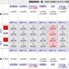 国内線で福岡空港拠点とするFOP修行について考えてみた まとめ