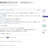 Google Chrome 拡張機能の有無による GitHub の見え方の違い