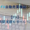 【FX】週間実績4/8~4/12