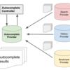 大規模ソフトウェアを手探る 検索ボックスにおける自動補完・サジェスチョンのデータの流れを追う