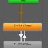 【Unity】3Dモデルアニメーションが上手く切り替えられない時の対処法