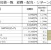 S&P500指数に対するインデックス投資のコスト比較をした 【投資信託・国内外ETF】