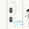 運転時の癖が歩いていても・・・