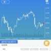 株式投資結果報告:11月第1週