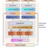 【18日目】Self-Supervised Graph Transformer on Large-ScaleMolecular Data