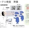 小児のカテーテル検査について〜圧と酸素濃度〜 その1 基本20